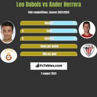 Leo Dubois vs Ander Herrera h2h player stats