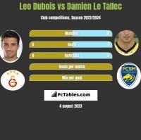 Leo Dubois vs Damien Le Tallec h2h player stats