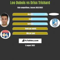 Leo Dubois vs Driss Trichard h2h player stats