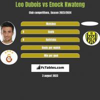 Leo Dubois vs Enock Kwateng h2h player stats