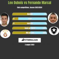 Leo Dubois vs Fernando Marcal h2h player stats
