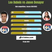 Leo Dubois vs Jason Denayer h2h player stats