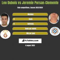 Leo Dubois vs Jeremie Porsan-Clemente h2h player stats