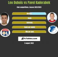 Leo Dubois vs Pavel Kaderabek h2h player stats
