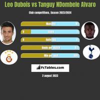 Leo Dubois vs Tanguy NDombele Alvaro h2h player stats