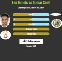 Leo Dubois vs Oumar Solet h2h player stats