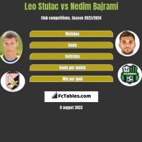 Leo Stulac vs Nedim Bajrami h2h player stats
