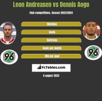 Leon Andreasen vs Dennis Aogo h2h player stats