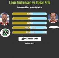 Leon Andreasen vs Edgar Prib h2h player stats
