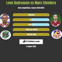 Leon Andreasen vs Marc Stendera h2h player stats