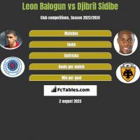 Leon Balogun vs Djibril Sidibe h2h player stats