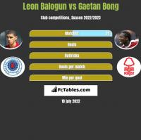 Leon Balogun vs Gaetan Bong h2h player stats