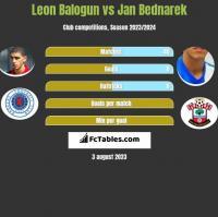 Leon Balogun vs Jan Bednarek h2h player stats