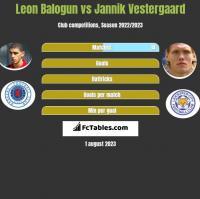 Leon Balogun vs Jannik Vestergaard h2h player stats