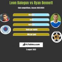Leon Balogun vs Ryan Bennett h2h player stats
