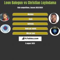 Leon Balogun vs Christian Luyindama h2h player stats