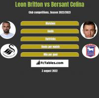Leon Britton vs Bersant Celina h2h player stats