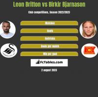 Leon Britton vs Birkir Bjarnason h2h player stats