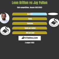 Leon Britton vs Jay Fulton h2h player stats