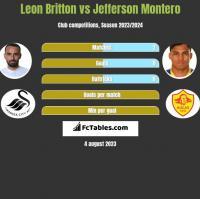 Leon Britton vs Jefferson Montero h2h player stats