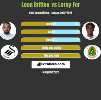 Leon Britton vs Leroy Fer h2h player stats
