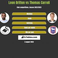 Leon Britton vs Thomas Carroll h2h player stats