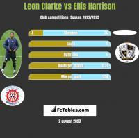 Leon Clarke vs Ellis Harrison h2h player stats