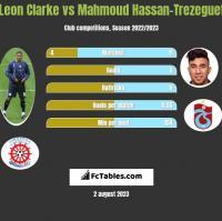 Leon Clarke vs Mahmoud Hassan-Trezeguet h2h player stats
