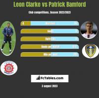 Leon Clarke vs Patrick Bamford h2h player stats