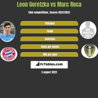 Leon Goretzka vs Marc Roca h2h player stats