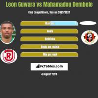 Leon Guwara vs Mahamadou Dembele h2h player stats