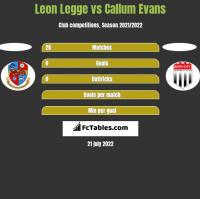 Leon Legge vs Callum Evans h2h player stats