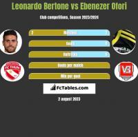 Leonardo Bertone vs Ebenezer Ofori h2h player stats