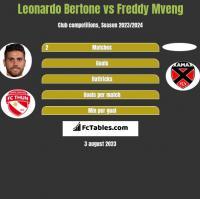 Leonardo Bertone vs Freddy Mveng h2h player stats