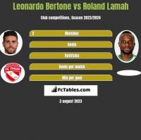 Leonardo Bertone vs Roland Lamah h2h player stats