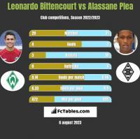 Leonardo Bittencourt vs Alassane Plea h2h player stats
