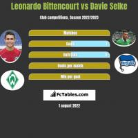 Leonardo Bittencourt vs Davie Selke h2h player stats