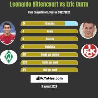 Leonardo Bittencourt vs Eric Durm h2h player stats