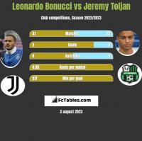 Leonardo Bonucci vs Jeremy Toljan h2h player stats