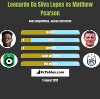 Leonardo Da Silva Lopes vs Matthew Pearson h2h player stats