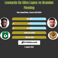 Leonardo Da Silva Lopes vs Brandon Fleming h2h player stats