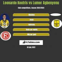 Leonardo Koutris vs Lumor Agbenyenu h2h player stats