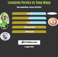 Leonardo Pereira vs Tong Wang h2h player stats