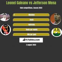 Leonel Galeano vs Jefferson Mena h2h player stats