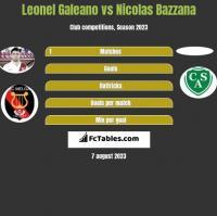 Leonel Galeano vs Nicolas Bazzana h2h player stats