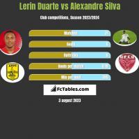 Lerin Duarte vs Alexandre Silva h2h player stats