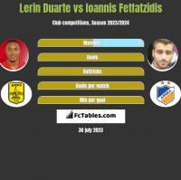 Lerin Duarte vs Giannis Fetfatzidis h2h player stats