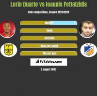 Lerin Duarte vs Ioannis Fetfatzidis h2h player stats