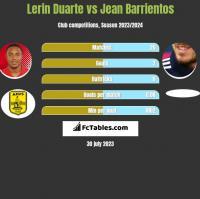 Lerin Duarte vs Jean Barrientos h2h player stats