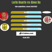 Lerin Duarte vs Abou Ba h2h player stats
